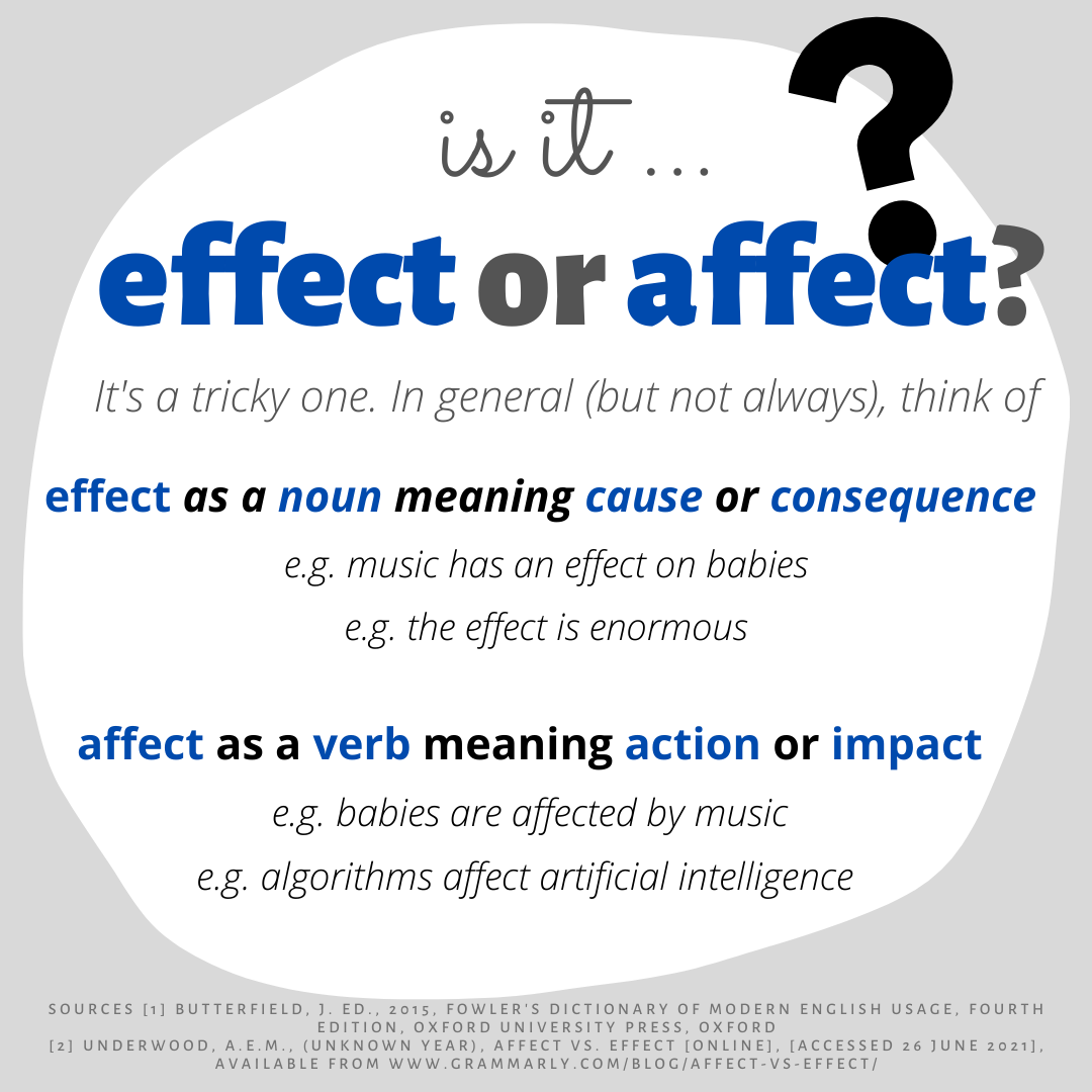 Is it EFFECT or AFFECT? It's tricky. In general (but not always!), it's like this: e-ffect as a noun denoting cause or consequence, e.g. music has an effect on babies or the effect is enourmous a-ffect as a verb denoting impact or action, e.g. babies are affected by music  or algorithms affects AI